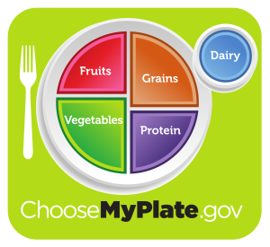 usda_myplate_green-svg